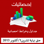 Thump_Syrian_Revolution_Statistics_Maps_Charts_Oct_2013