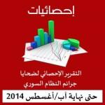 <!--:ar-->احصائية ضحايا جرائم النظام السوري حتى نهاية آب/أغسطس 2014<!--:-->